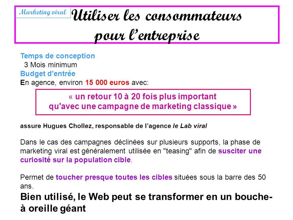 Utiliser les consommateurs pour lentreprise Temps de conception 3 Mois minimum Budget d'entrée En agence, environ 15 000 euros avec: assure Hugues Cho