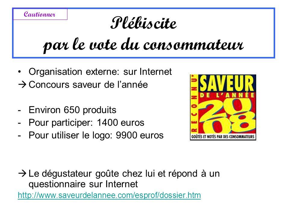 Plébiscite par le vote du consommateur Organisation externe: sur Internet Concours saveur de lannée -Environ 650 produits -Pour participer: 1400 euros
