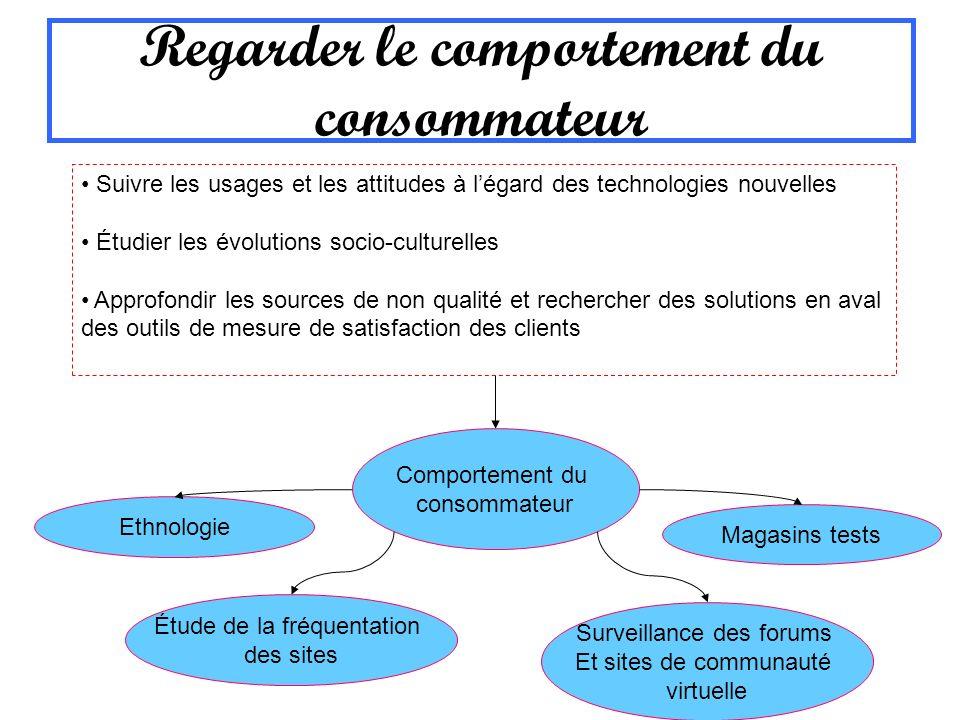 Regarder le comportement du consommateur Comportement du consommateur Magasins tests Suivre les usages et les attitudes à légard des technologies nouv