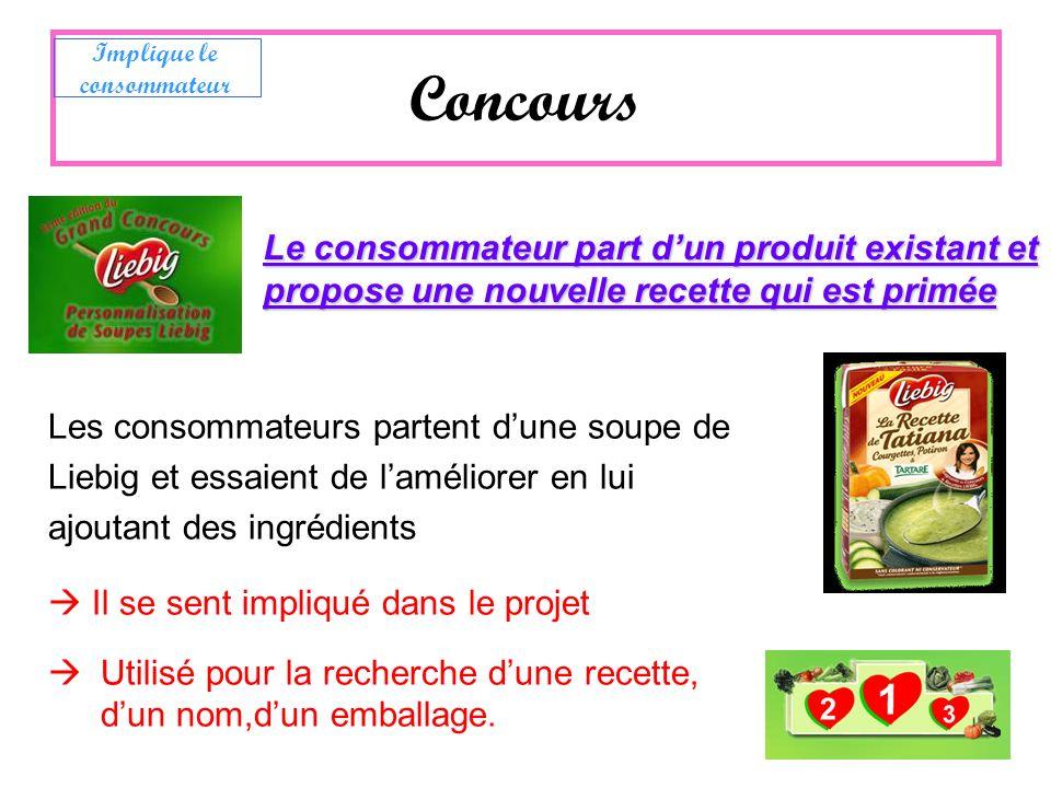 Le consommateur part dun produit existant et propose une nouvelle recette qui est primée Les consommateurs partent dune soupe de Liebig et essaient de