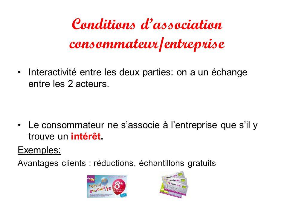 Conditions dassociation consommateur/entreprise Interactivité entre les deux parties: on a un échange entre les 2 acteurs. Le consommateur ne sassocie