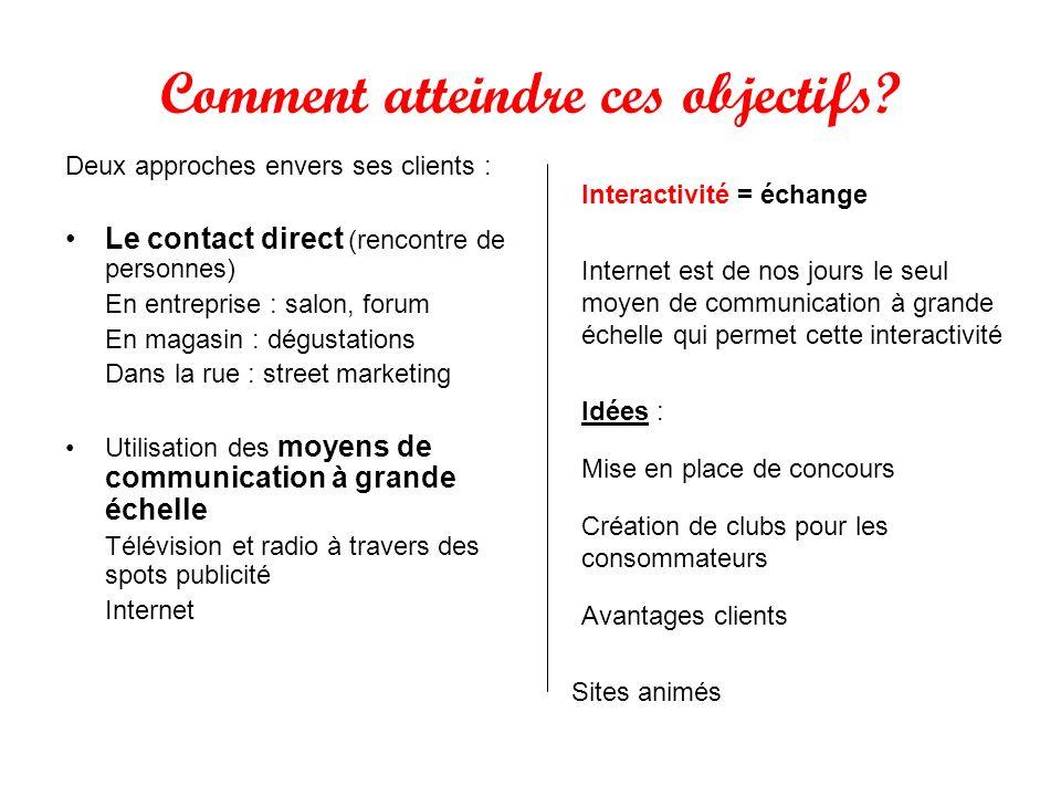 Comment atteindre ces objectifs? Deux approches envers ses clients : Le contact direct (rencontre de personnes) En entreprise : salon, forum En magasi