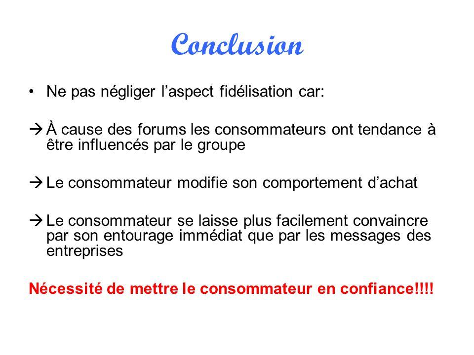 Conclusion Ne pas négliger laspect fidélisation car: À cause des forums les consommateurs ont tendance à être influencés par le groupe Le consommateur