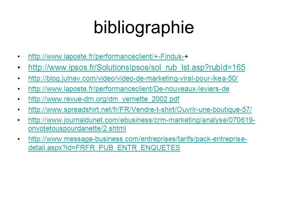 bibliographie http://www.laposte.fr/performanceclient/+-Findus-+http://www.laposte.fr/performanceclient/+-Findus- http://www.ipsos.fr/SolutionsIpsos/s
