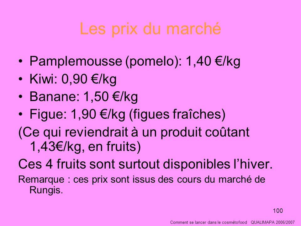 100 Les prix du marché Pamplemousse (pomelo): 1,40 /kg Kiwi: 0,90 /kg Banane: 1,50 /kg Figue: 1,90 /kg (figues fraîches) (Ce qui reviendrait à un produit coûtant 1,43/kg, en fruits) Ces 4 fruits sont surtout disponibles lhiver.