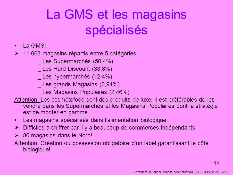 114 La GMS et les magasins spécialisés La GMS: 11 063 magasins répartis entre 5 catégories: _ Les Supermarchés (50,4%) _ Les Hard Discount (33,8%) _ Les hypermarchés (12,4%) _ Les grands Magasins (0,94%) _ Les Magasins Populaires (2,46%) Attention: Les cosmétofood sont des produits de luxe.