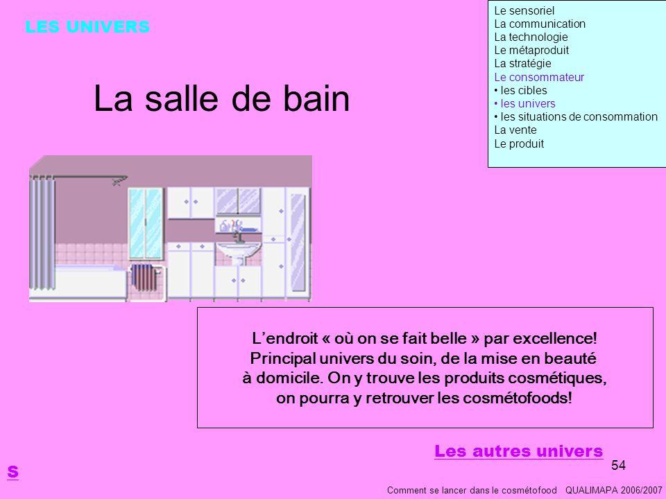 54 La salle de bain Comment se lancer dans le cosmétofood QUALIMAPA 2006/2007 LES UNIVERS Lendroit « où on se fait belle » par excellence.