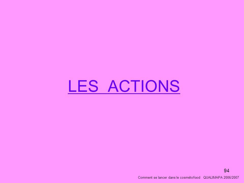 94 LES ACTIONS Comment se lancer dans le cosmétofood QUALIMAPA 2006/2007