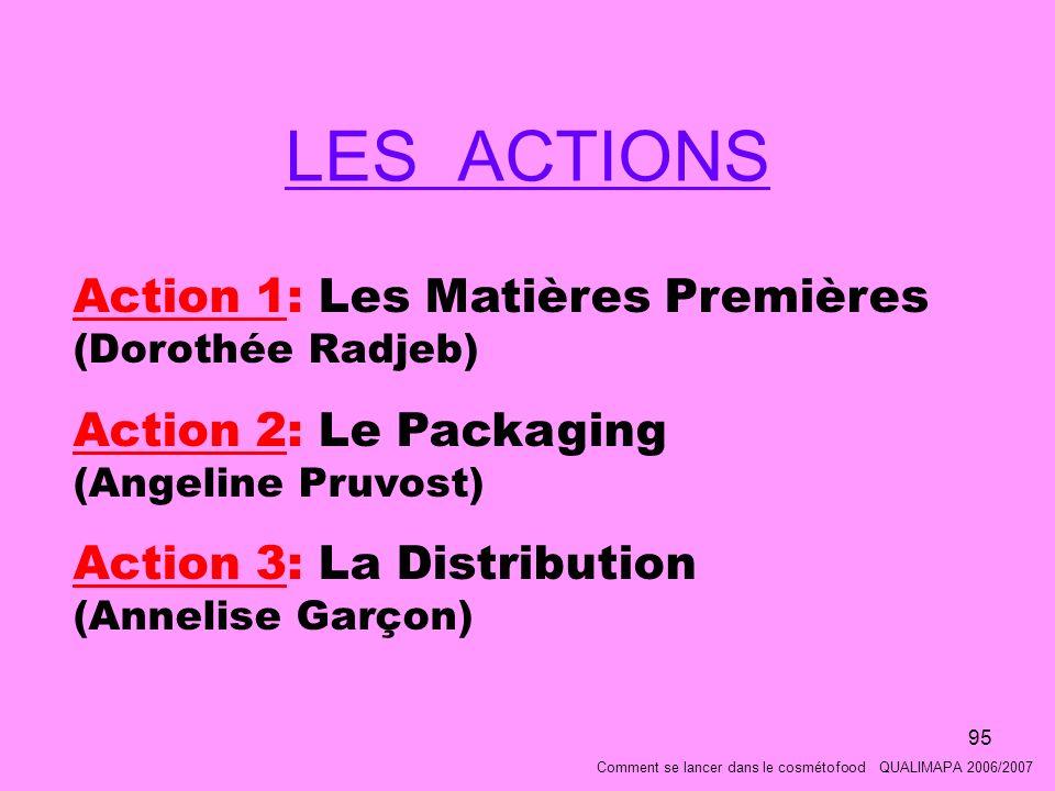 95 LES ACTIONS Comment se lancer dans le cosmétofood QUALIMAPA 2006/2007 Action 1: Les Matières Premières (Dorothée Radjeb) Action 2: Le Packaging (Angeline Pruvost) Action 3: La Distribution (Annelise Garçon)