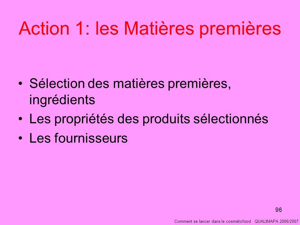 96 Action 1: les Matières premières Sélection des matières premières, ingrédients Les propriétés des produits sélectionnés Les fournisseurs Comment se lancer dans le cosmétofood QUALIMAPA 2006/2007
