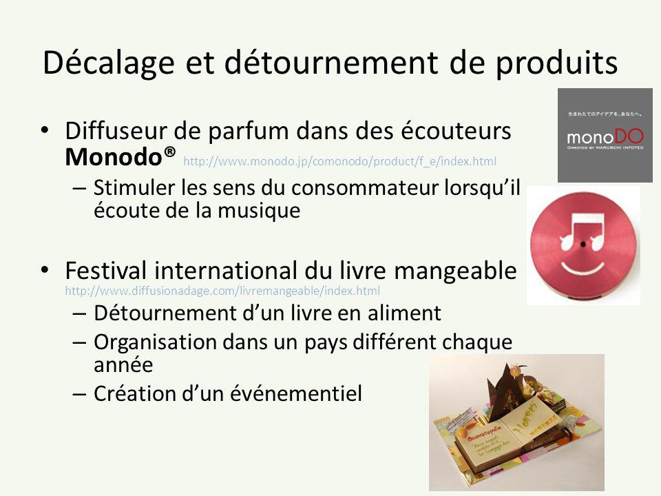 Décalage et détournement de produits Diffuseur de parfum dans des écouteurs Monodo® http://www.monodo.jp/comonodo/product/f_e/index.html – Stimuler le