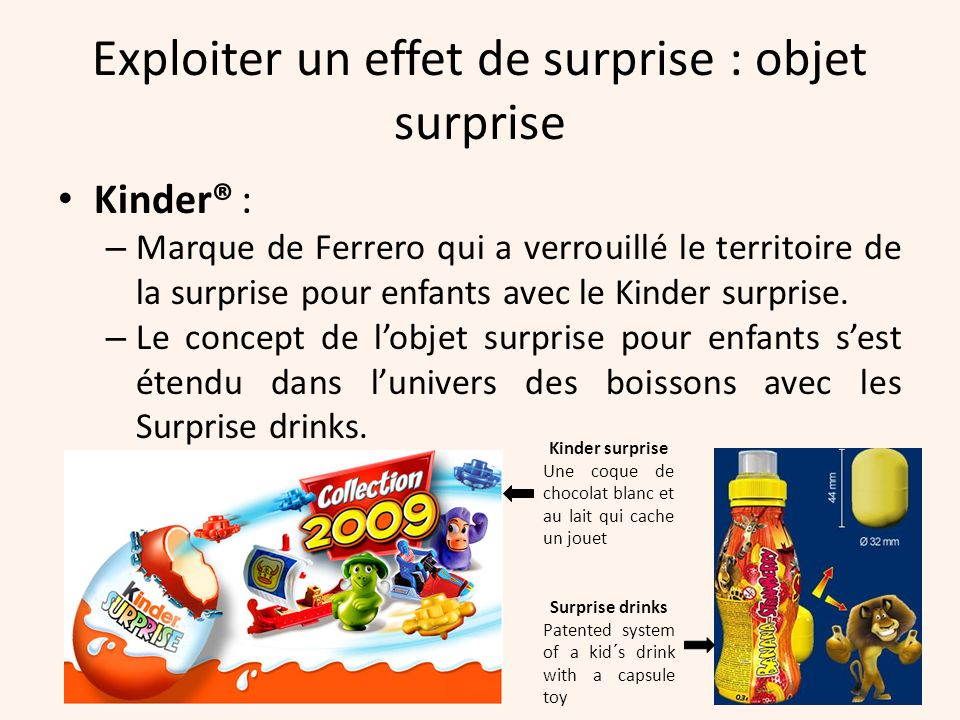 Exploiter un effet de surprise : objet surprise Kinder® : – Marque de Ferrero qui a verrouillé le territoire de la surprise pour enfants avec le Kinde