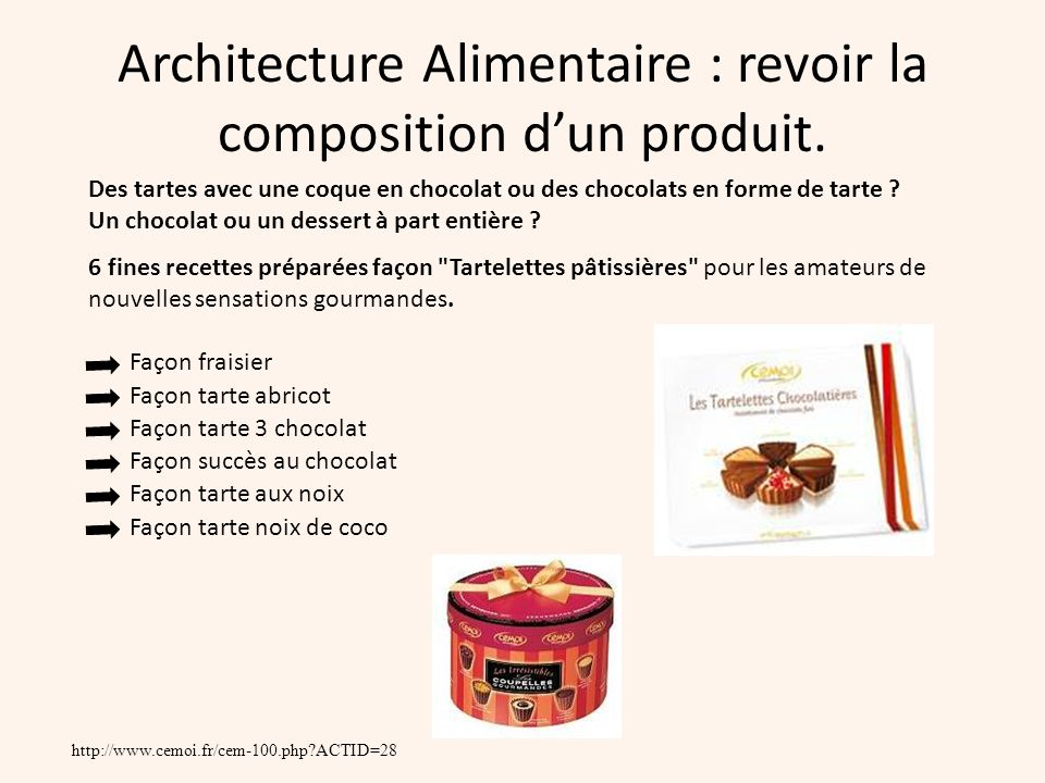 Architecture Alimentaire : revoir la composition dun produit. http://www.cemoi.fr/cem-100.php?ACTID=28 Des tartes avec une coque en chocolat ou des ch