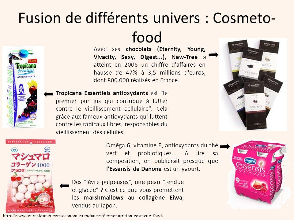 Fusion de différents univers : Cosmeto- food http://www.journaldunet.com/economie/tendances/dermonutrition-cosmetic-food/ Des