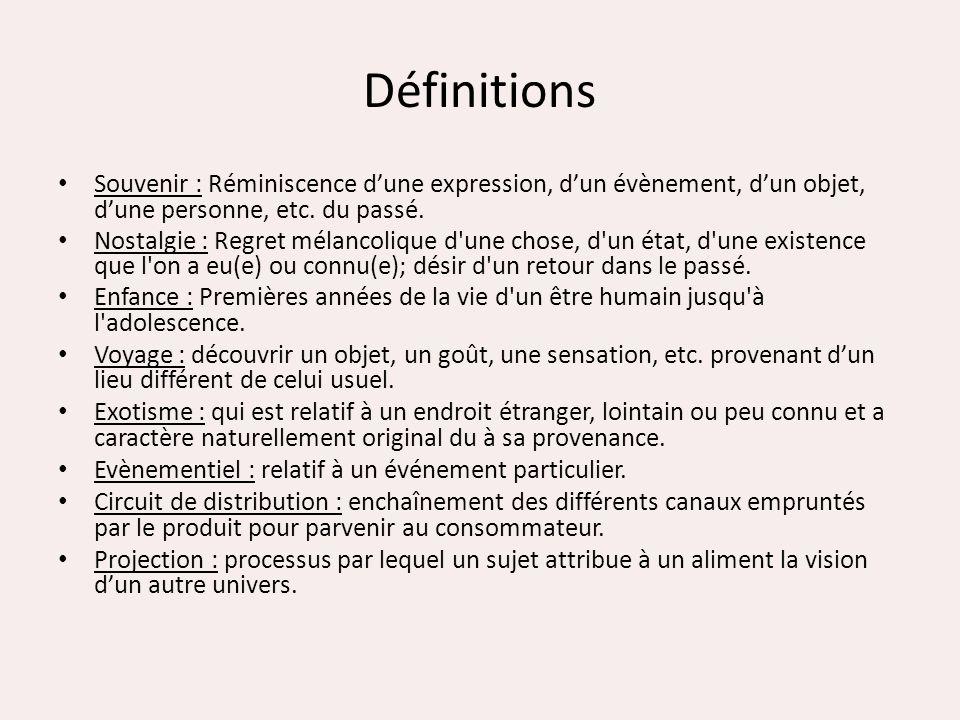 Définitions Souvenir : Réminiscence dune expression, dun évènement, dun objet, dune personne, etc. du passé. Nostalgie : Regret mélancolique d'une cho