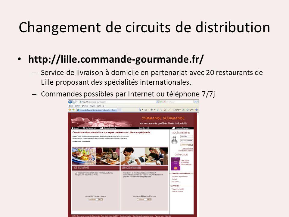 Changement de circuits de distribution http://lille.commande-gourmande.fr/ – Service de livraison à domicile en partenariat avec 20 restaurants de Lil