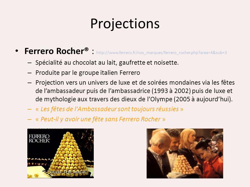Projections Ferrero Rocher® : http://www.ferrero.fr/nos_marques/ferrero_rocher.php?area=4&sub=3 – Spécialité au chocolat au lait, gaufrette et noisett