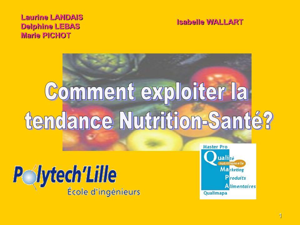 1 Laurine LANDAIS Delphine LEBAS Marie PICHOT Isabelle WALLART