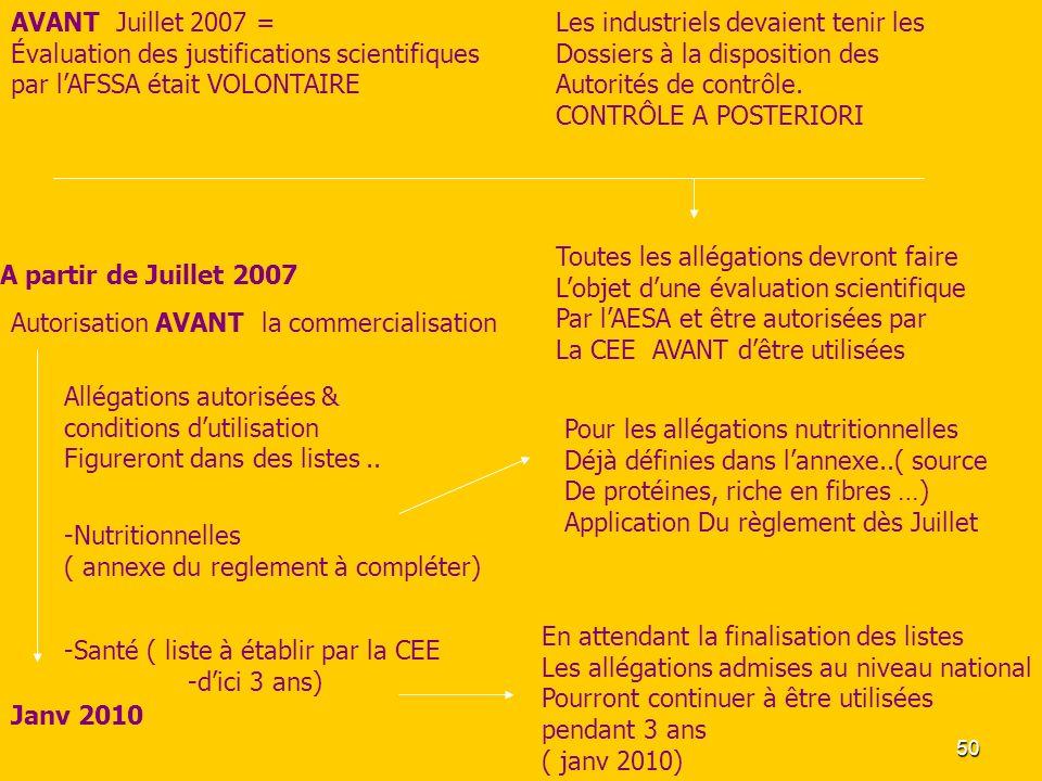 50 Toutes les allégations devront faire Lobjet dune évaluation scientifique Par lAESA et être autorisées par La CEE AVANT dêtre utilisées AVANT Juille