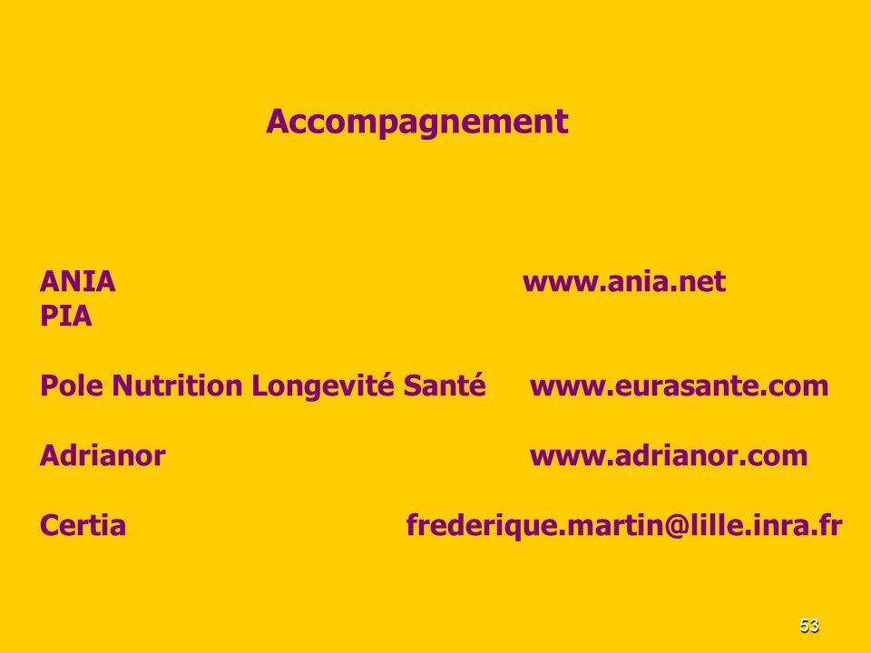 53 Accompagnement ANIA www.ania.net PIA Pole Nutrition Longevité Santé www.eurasante.com Adrianor www.adrianor.com Certia frederique.martin@lille.inra