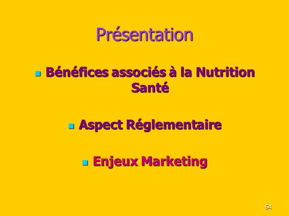 54 Présentation Bénéfices associés à la Nutrition Santé Bénéfices associés à la Nutrition Santé Aspect Réglementaire Aspect Réglementaire Enjeux Marke