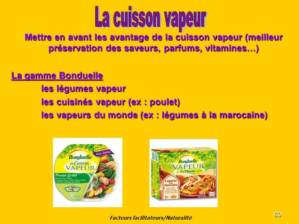 60 Mettre en avant les avantage de la cuisson vapeur (meilleur préservation des saveurs, parfums, vitamines…) La gamme Bonduelle les légumes vapeur le
