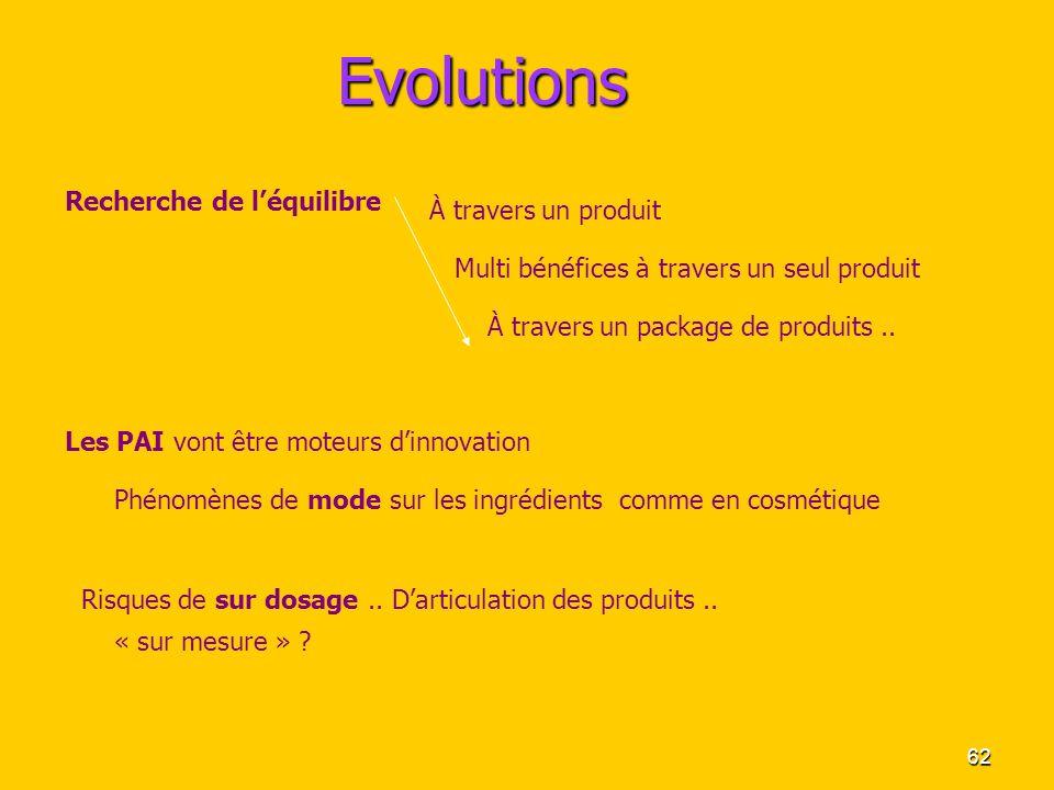 62 À travers un produit Multi bénéfices à travers un seul produit À travers un package de produits..Evolutions Recherche de léquilibre Phénomènes de m