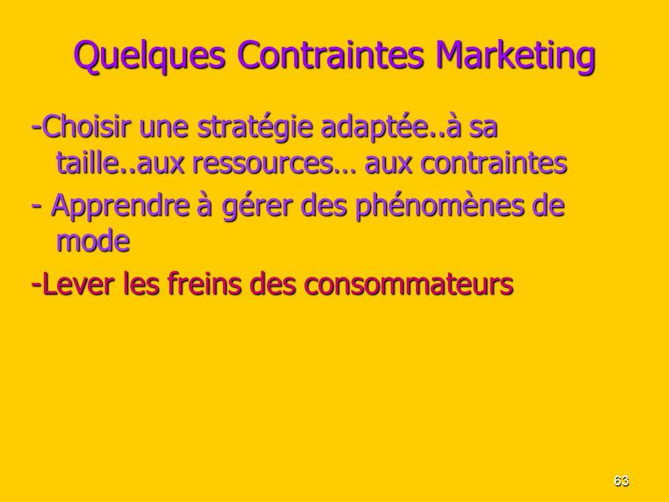 63 Quelques Contraintes Marketing -Choisir une stratégie adaptée..à sa taille..aux ressources… aux contraintes - Apprendre à gérer des phénomènes de m