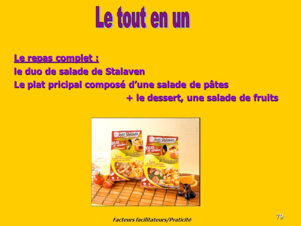 79 Le repas complet : le duo de salade de Stalaven Le plat pricipal composé dune salade de pâtes + le dessert, une salade de fruits + le dessert, une