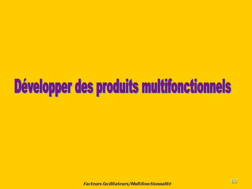 80 Facteurs facilitateurs/Multifonctionnalité
