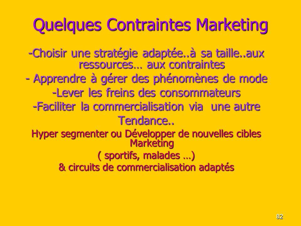 82 Quelques Contraintes Marketing -Choisir une stratégie adaptée..à sa taille..aux ressources… aux contraintes - Apprendre à gérer des phénomènes de m