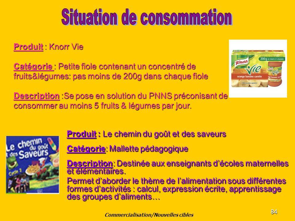 84 Produit : Knorr Vie Catégorie : Petite fiole contenant un concentré de fruits&légumes: pas moins de 200g dans chaque fiole Description :Se pose en