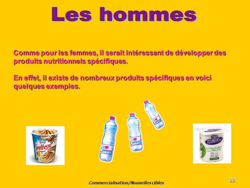 88 Comme pour les femmes, il serait intéressant de développer des produits nutritionnels spécifiques. En effet, il existe de nombreux produits spécifi