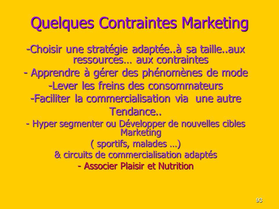 93 Quelques Contraintes Marketing -Choisir une stratégie adaptée..à sa taille..aux ressources… aux contraintes - Apprendre à gérer des phénomènes de m