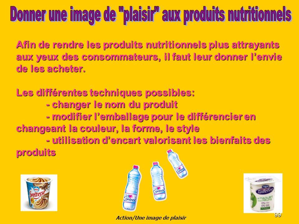 99 Afin de rendre les produits nutritionnels plus attrayants aux yeux des consommateurs, il faut leur donner lenvie de les acheter. Les différentes te