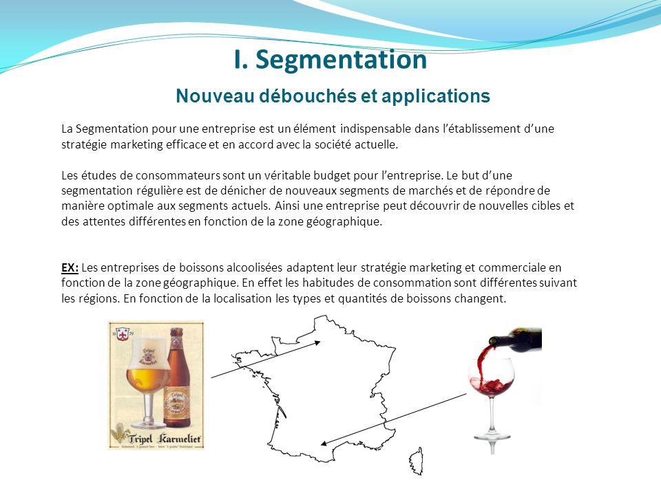 I. Segmentation Nouveau débouchés et applications La Segmentation pour une entreprise est un élément indispensable dans létablissement dune stratégie