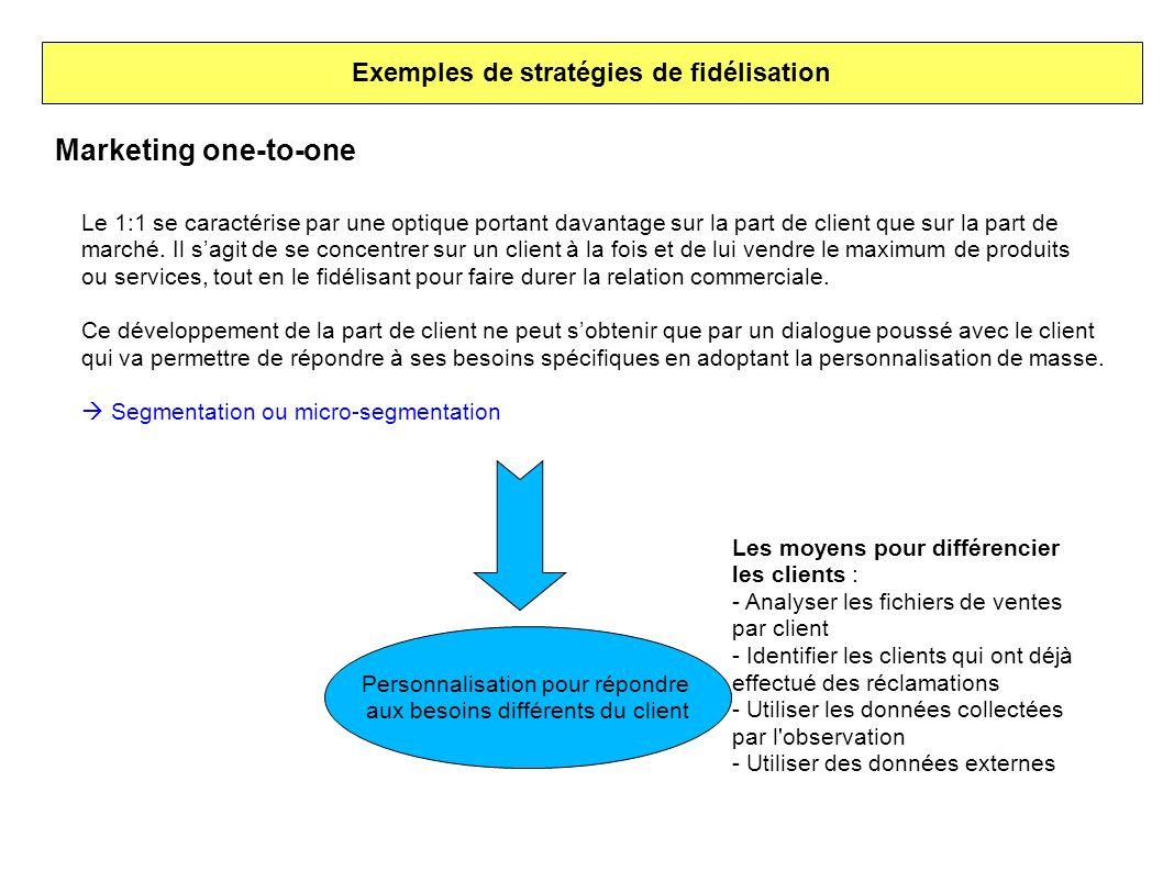 Marketing one-to-one Le 1:1 se caractérise par une optique portant davantage sur la part de client que sur la part de marché. Il sagit de se concentre