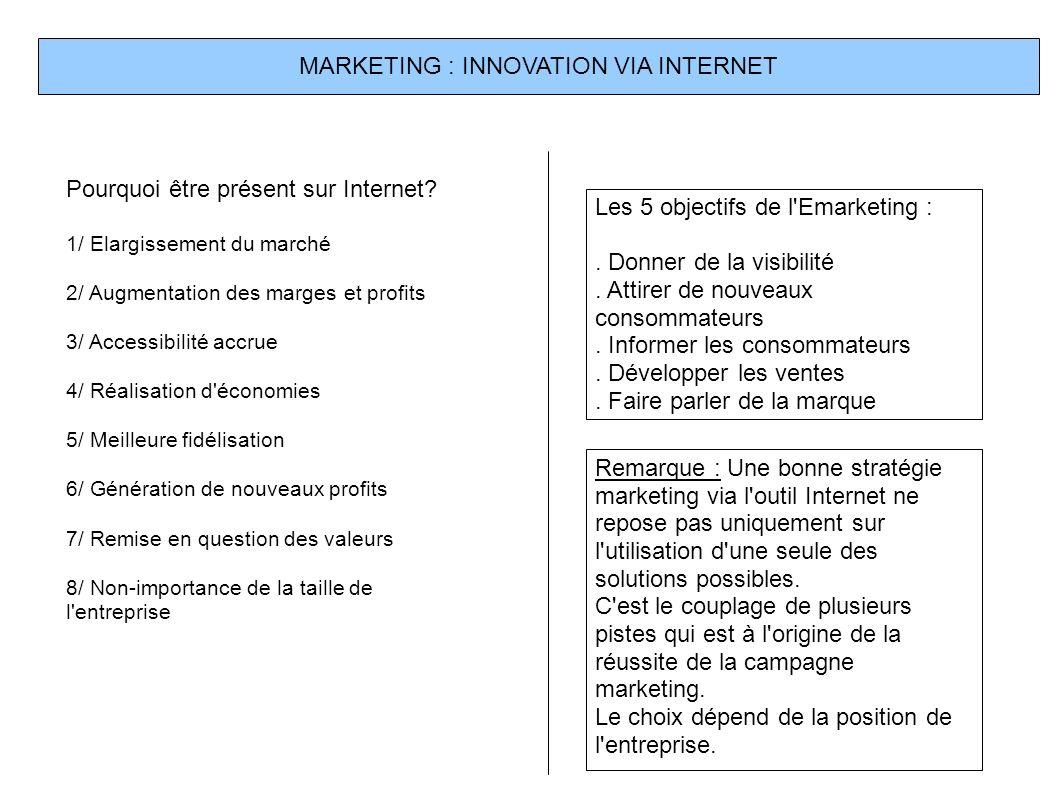 MARKETING : INNOVATION VIA INTERNET 1/ Elargissement du marché 2/ Augmentation des marges et profits 3/ Accessibilité accrue 4/ Réalisation d'économie