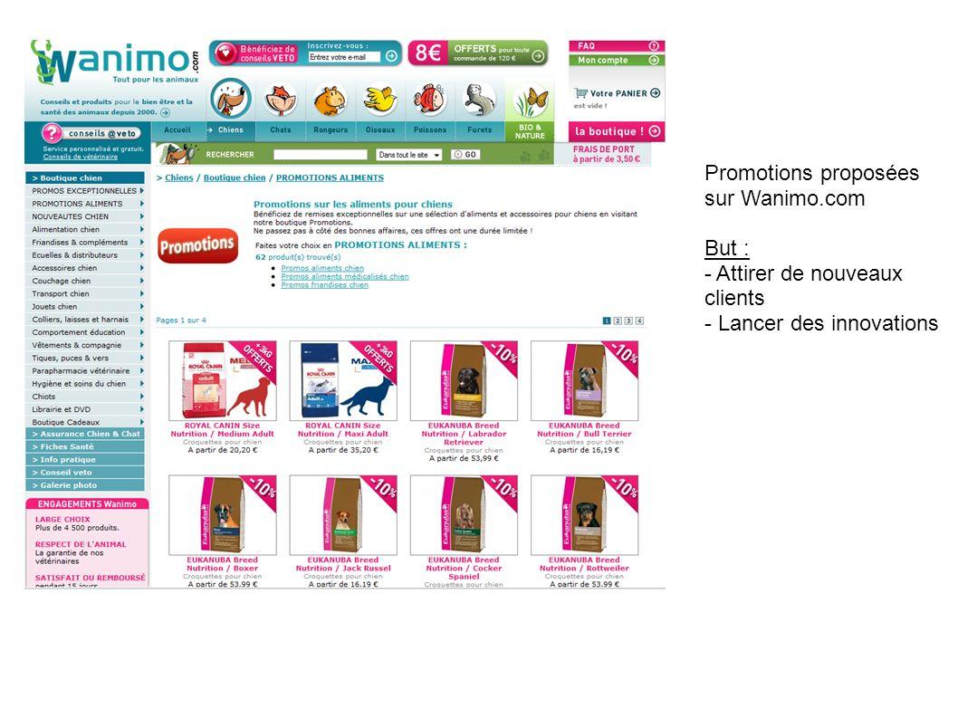 Promotions proposées sur Wanimo.com But : - Attirer de nouveaux clients - Lancer des innovations
