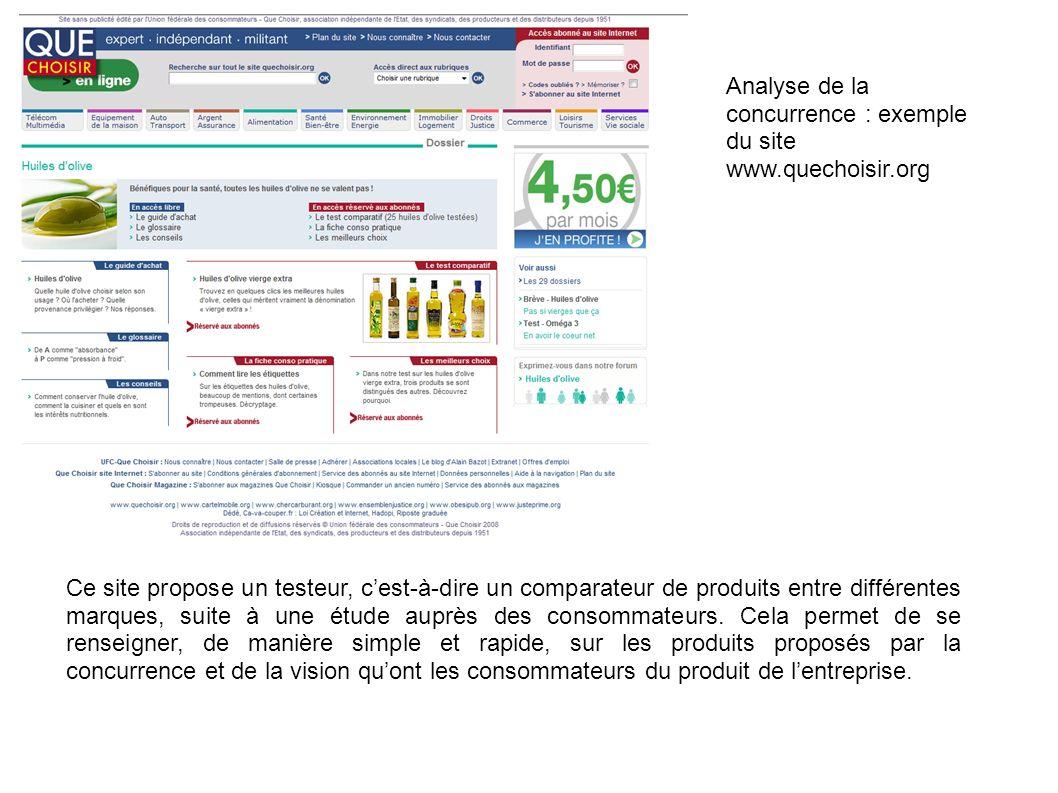 Analyse de la concurrence : exemple du site www.quechoisir.org Ce site propose un testeur, cest-à-dire un comparateur de produits entre différentes ma
