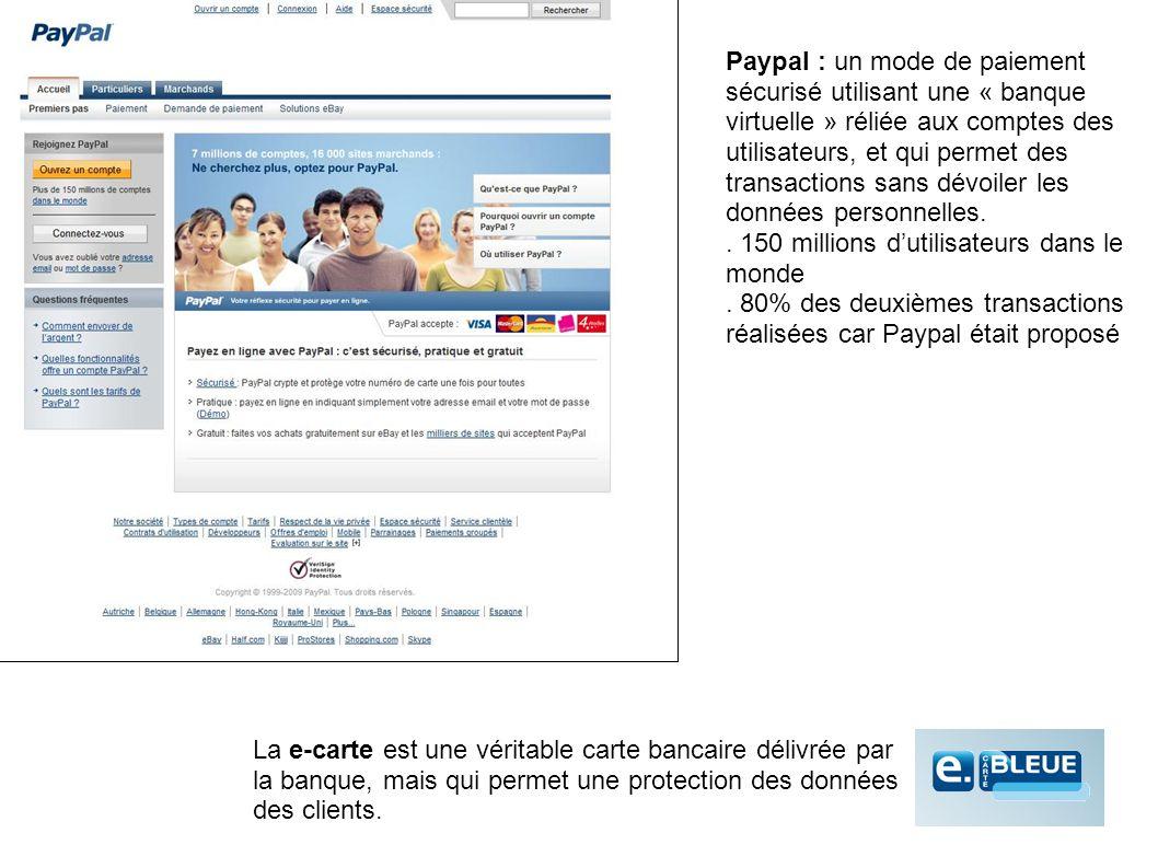 Paypal : un mode de paiement sécurisé utilisant une « banque virtuelle » réliée aux comptes des utilisateurs, et qui permet des transactions sans dévo