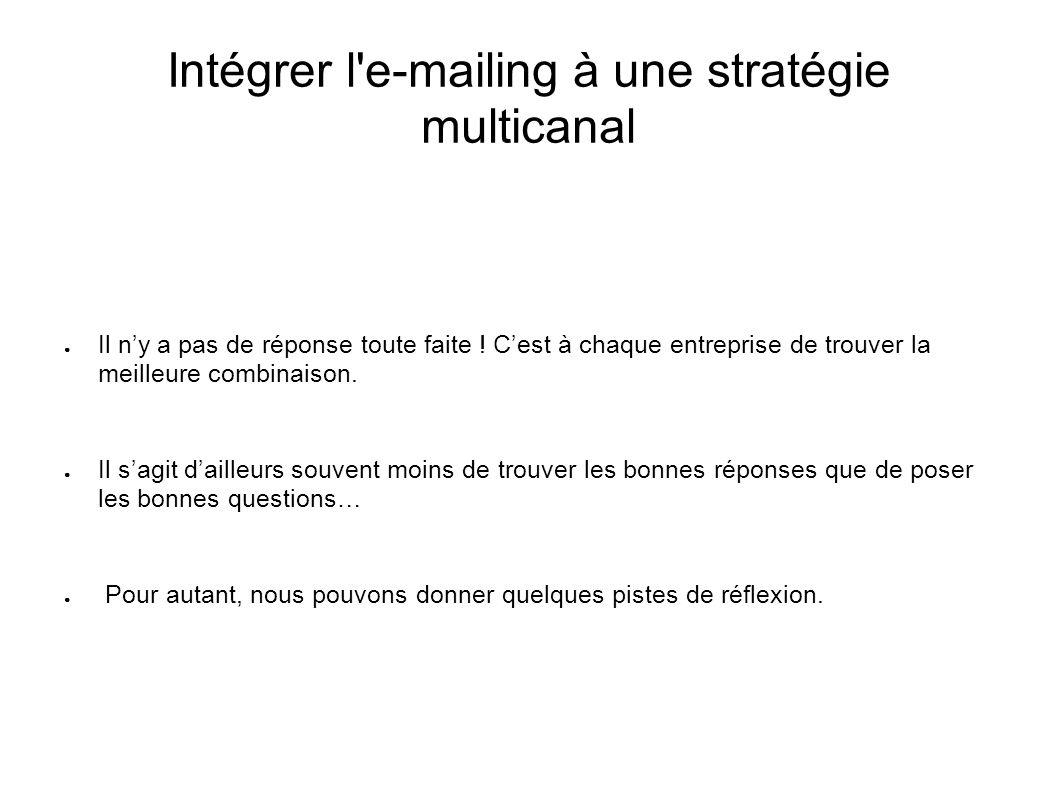 Intégrer l'e-mailing à une stratégie multicanal Il ny a pas de réponse toute faite ! Cest à chaque entreprise de trouver la meilleure combinaison. Il