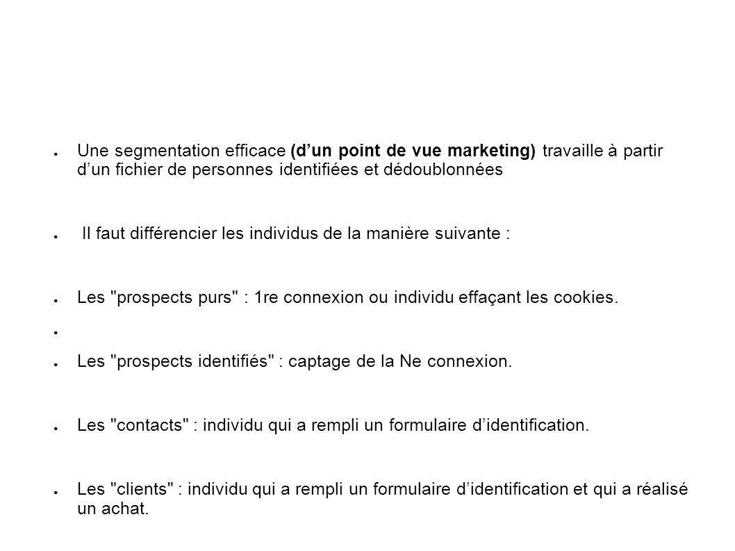 Une segmentation efficace (dun point de vue marketing) travaille à partir dun fichier de personnes identifiées et dédoublonnées Il faut différencier l