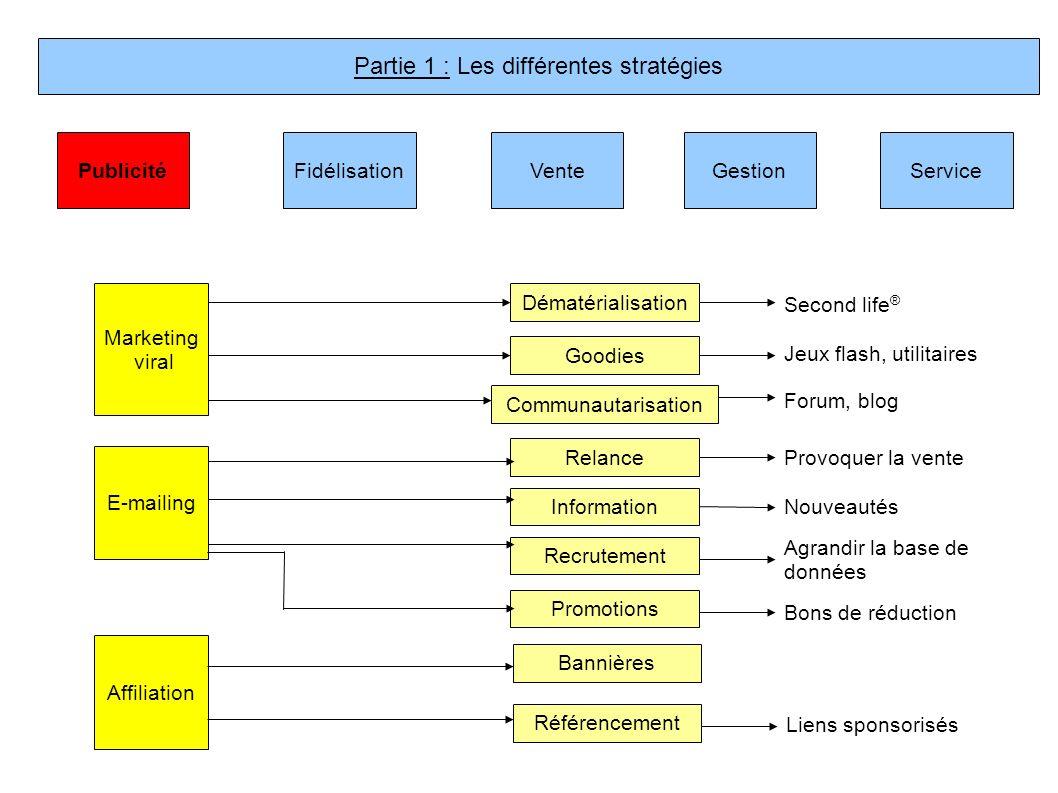 Segmenter des fichiers d e-mailing Tout dabord, commençons par définir deux types de méthodes de segmentation utilisées en VPC.