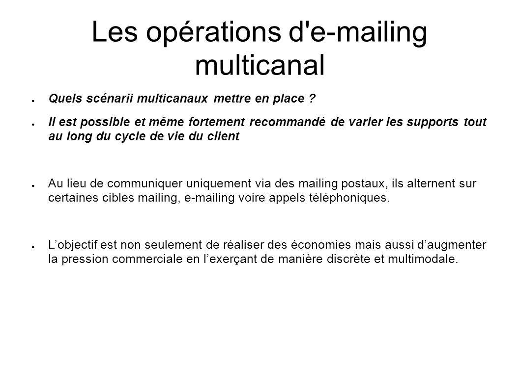 Les opérations d'e-mailing multicanal Quels scénarii multicanaux mettre en place ? Il est possible et même fortement recommandé de varier les supports