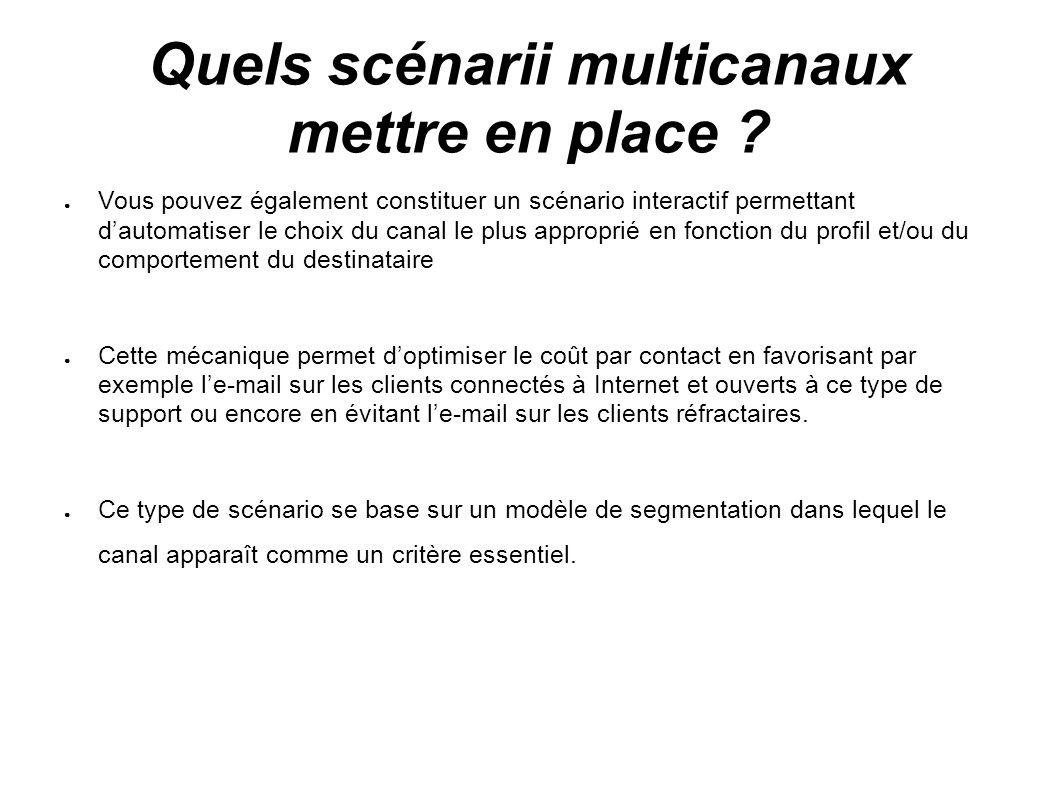 Quels scénarii multicanaux mettre en place ? Vous pouvez également constituer un scénario interactif permettant dautomatiser le choix du canal le plus