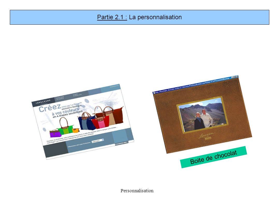 Personnalisation Boite de chocolat Partie 2.1 : La personnalisation