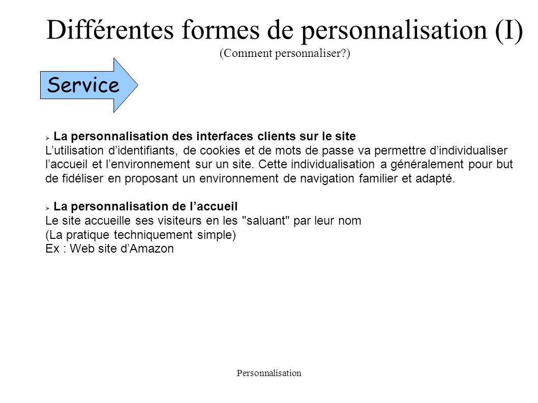 Personnalisation Différentes formes de personnalisation (I) (Comment personnaliser?) La personnalisation des interfaces clients sur le site Lutilisati