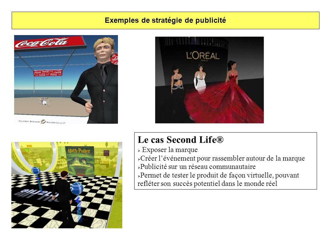 Le cas Second Life® Exposer la marque Créer lévénement pour rassembler autour de la marque Publicité sur un réseau communautaire Permet de tester le p