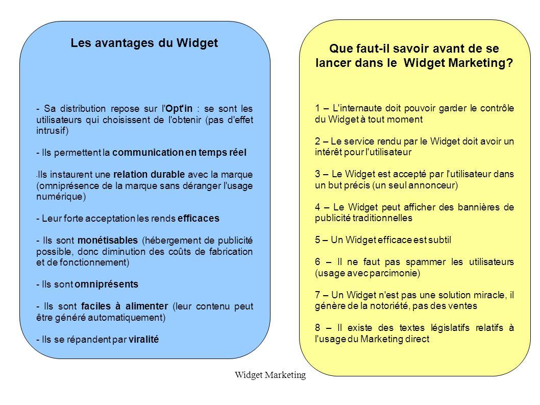 Widget Marketing Les avantages du Widget - Sa distribution repose sur l'Opt'in : se sont les utilisateurs qui choisissent de l'obtenir (pas d'effet in